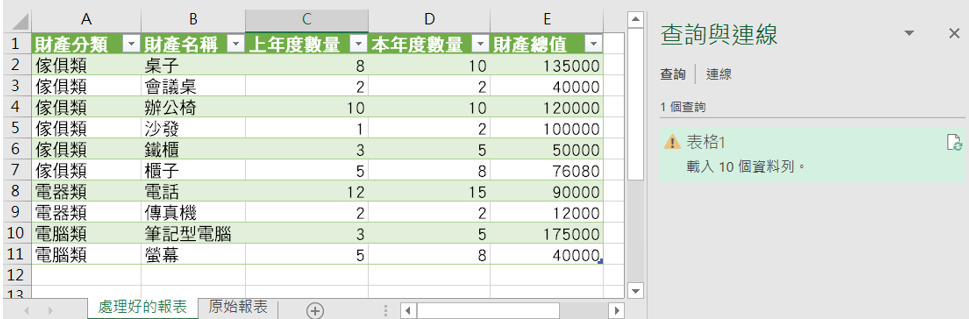 Power query Table2